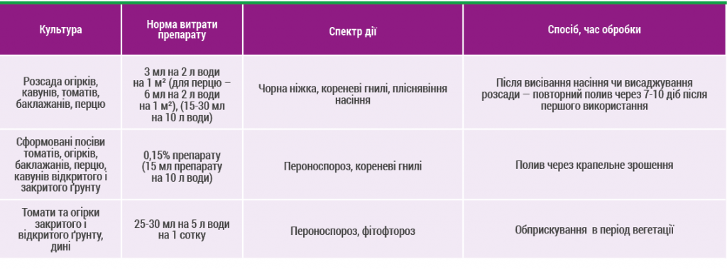 Енергодар.png
