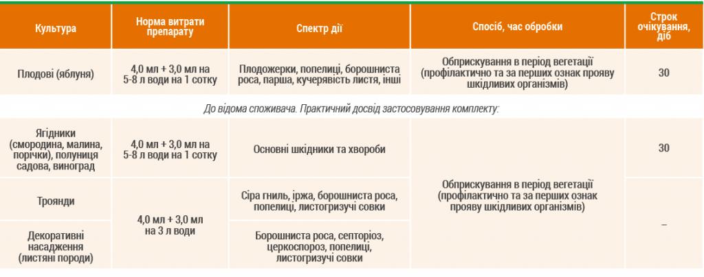 Антигусінь+Самшит.png